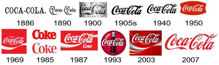 История бренда Coca-Cola